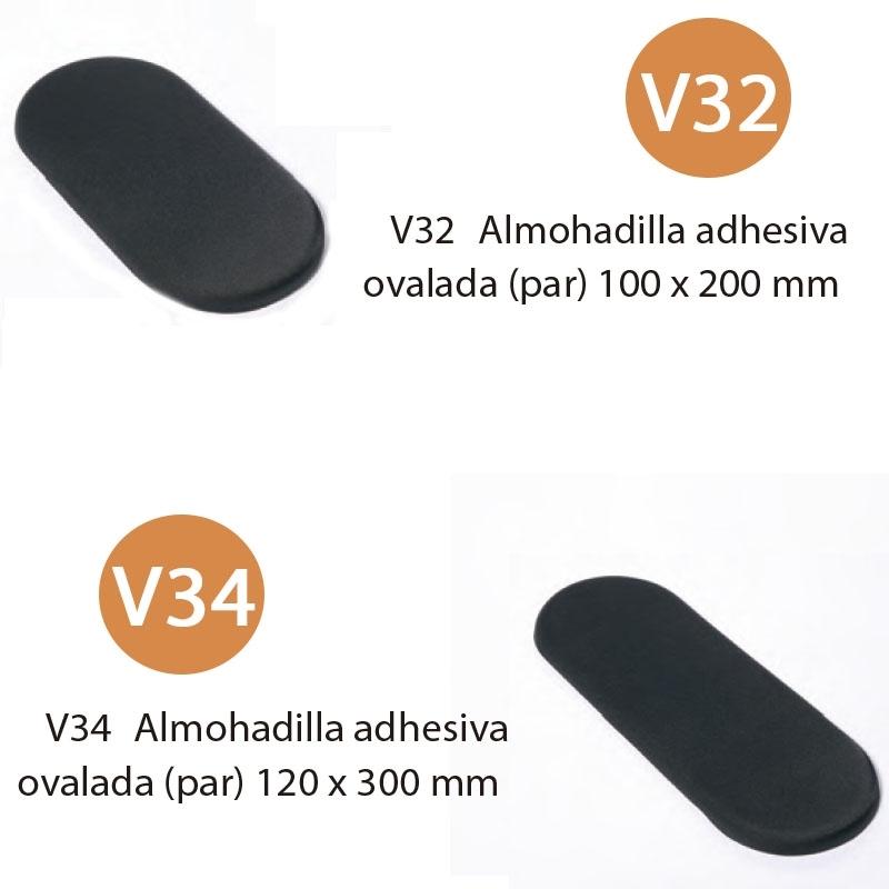 Almohadillas Protectoras para Sillas de Ruedas Gel Pads