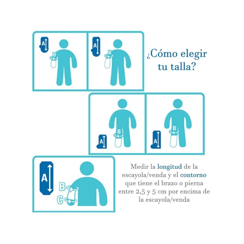 Protector de Escayola para el Agua Bloccs
