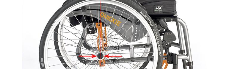 Medidas silla de ruedas centro de gravedad Medidas silla de ruedas