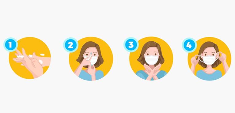 Mascarillas por Coronavirus