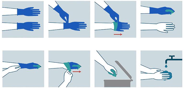 Como quitarse los guantes de protección