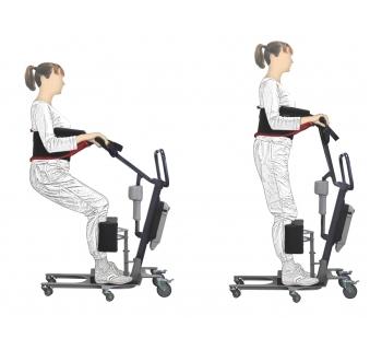 Posicion de pie total o parcial